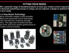 Servo Drives: Powerful ADVANCED Solutions
